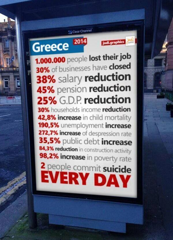 greece everyday